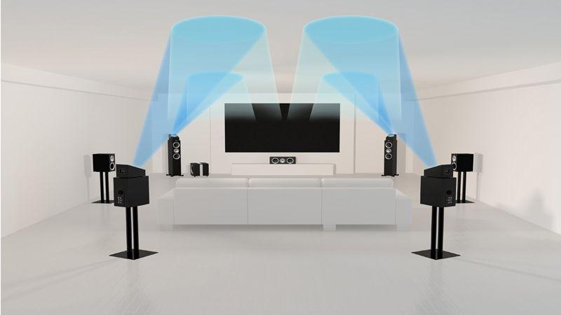 Dolby Atmos setup-970-80